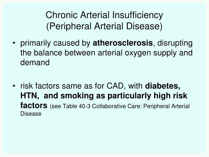 Chronic Arterial Insufficiency