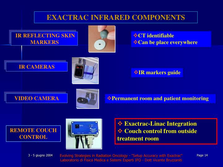 EXACTRAC INFRARED COMPONENTS