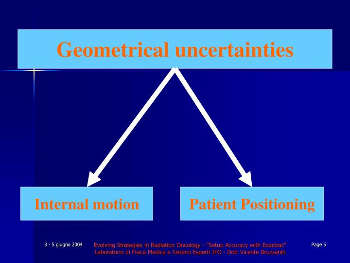 Geometrical uncertainties