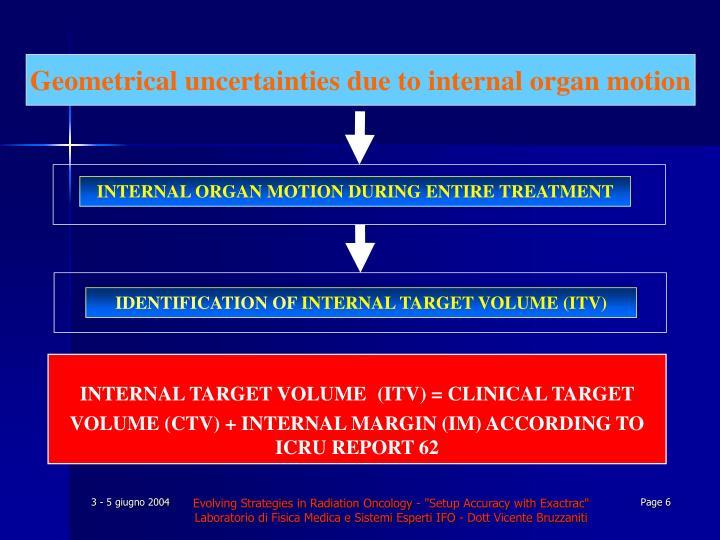 INTERNAL ORGAN MOTION DURING ENTIRE TREATMENT