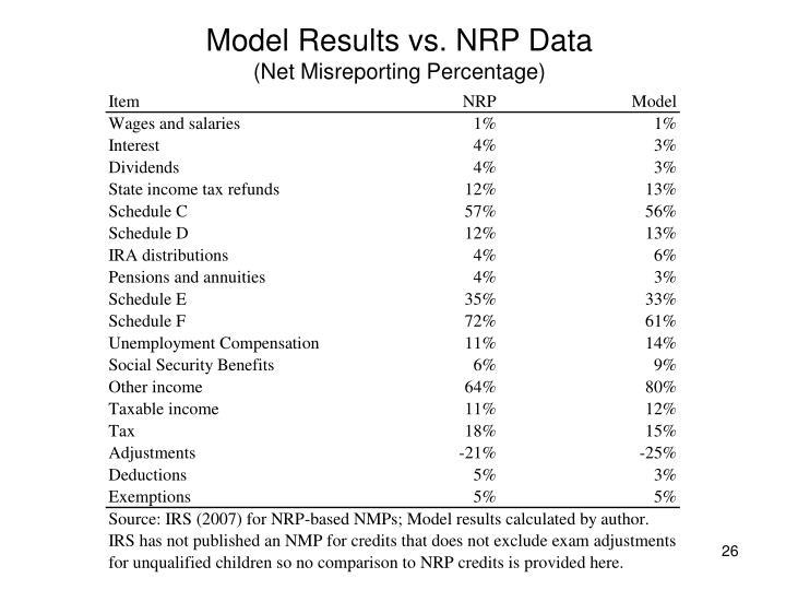 Model Results vs. NRP Data
