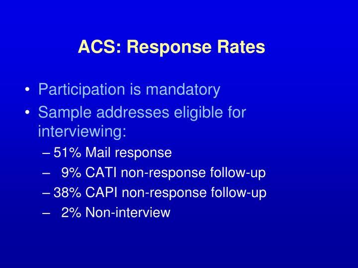 ACS: Response Rates