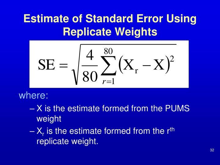 Estimate of Standard Error Using Replicate Weights