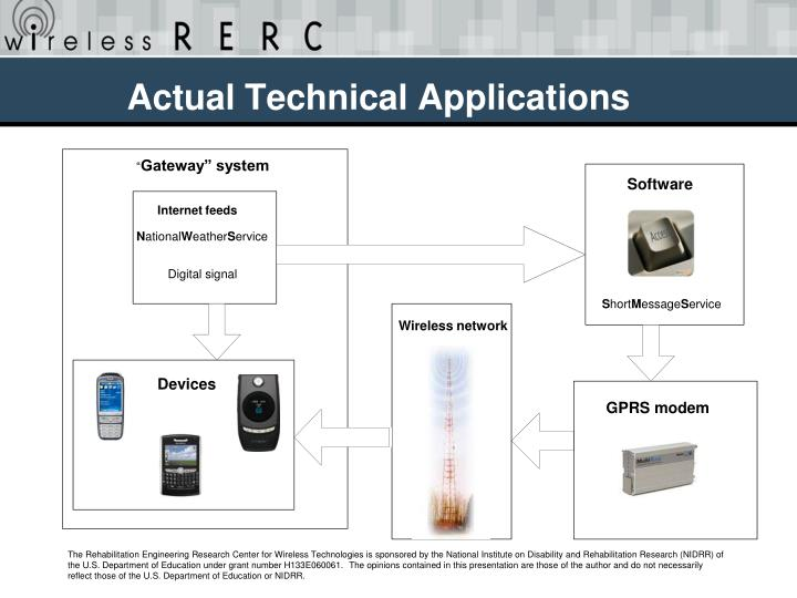 Actual Technical Applications