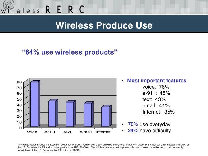 Wireless Produce Use