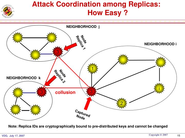 Attack Coordination among Replicas: