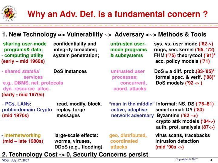 Why an Adv. Def. is a fundamental concern ?