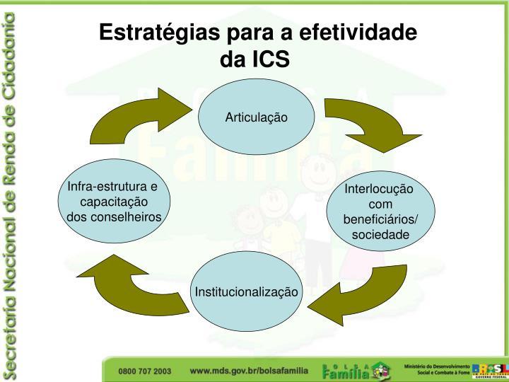Estratégias para a efetividade da ICS