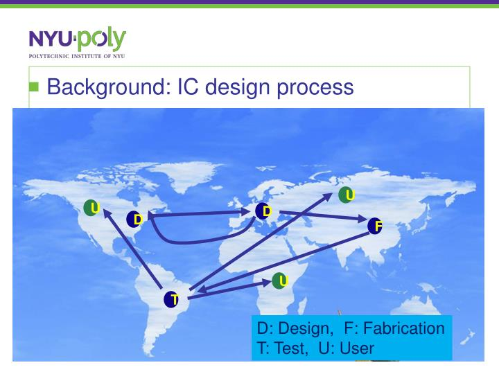 Background: IC design process