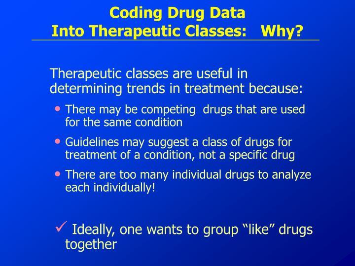 Coding Drug Data