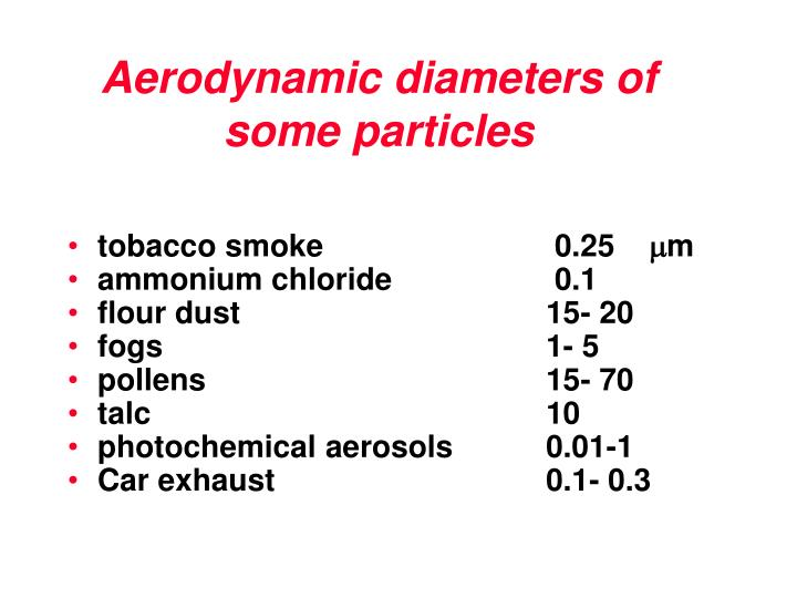 Aerodynamic diameters of some particles