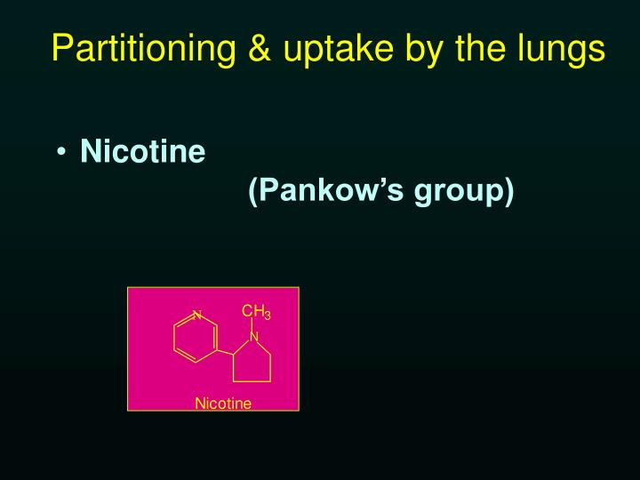 Partitioning & uptake by the lungs