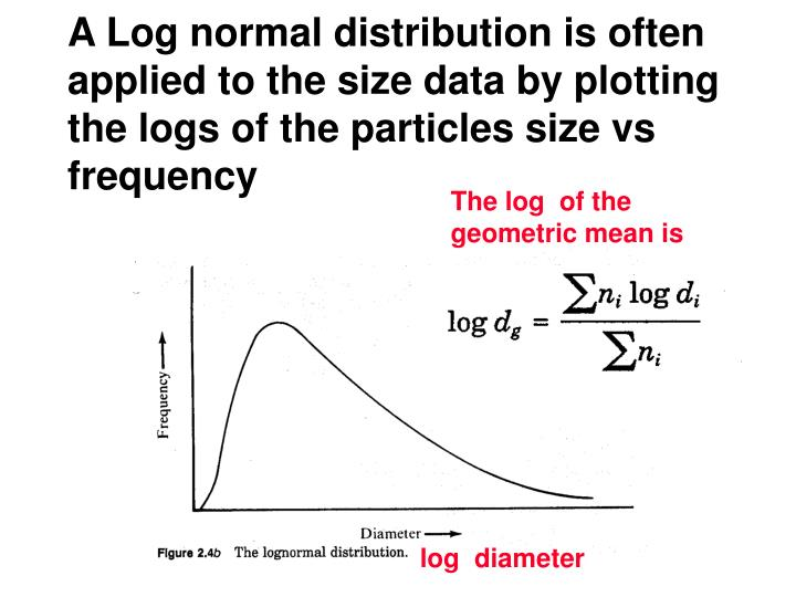 A Log normal distribution is often applied to the size data by plotting the logs of the particles size vs frequency