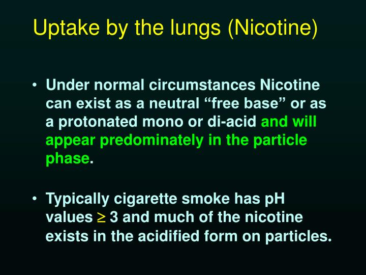 Uptake by the lungs (Nicotine)