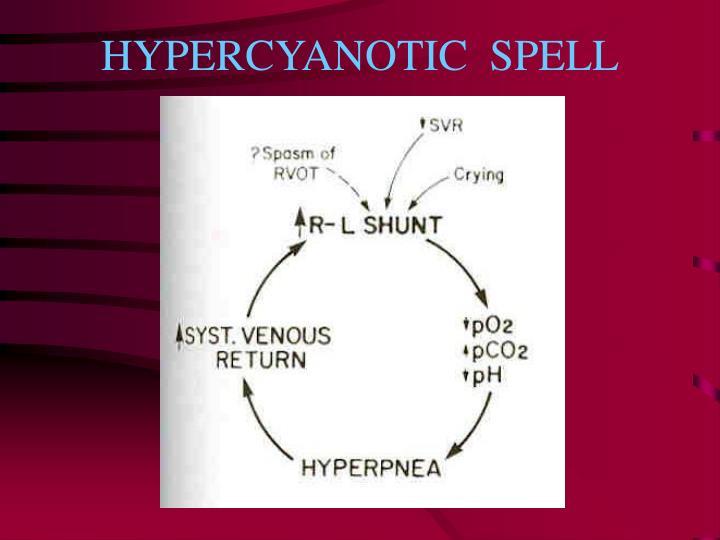 HYPERCYANOTIC  SPELL
