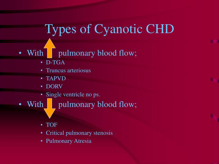 Types of Cyanotic CHD