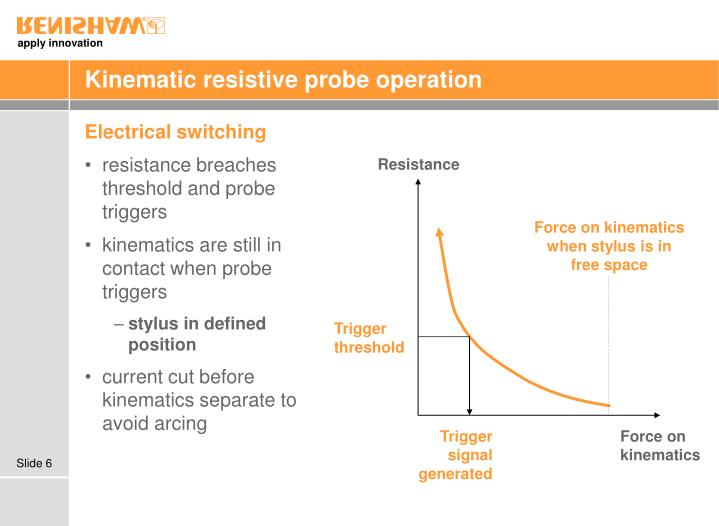 Kinematic resistive probe operation