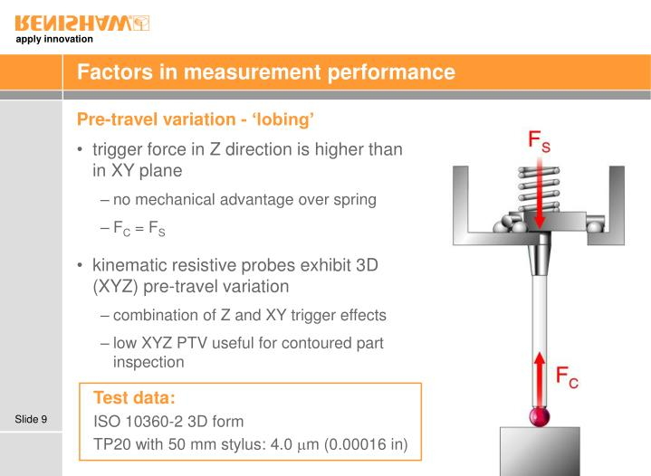 Factors in measurement performance