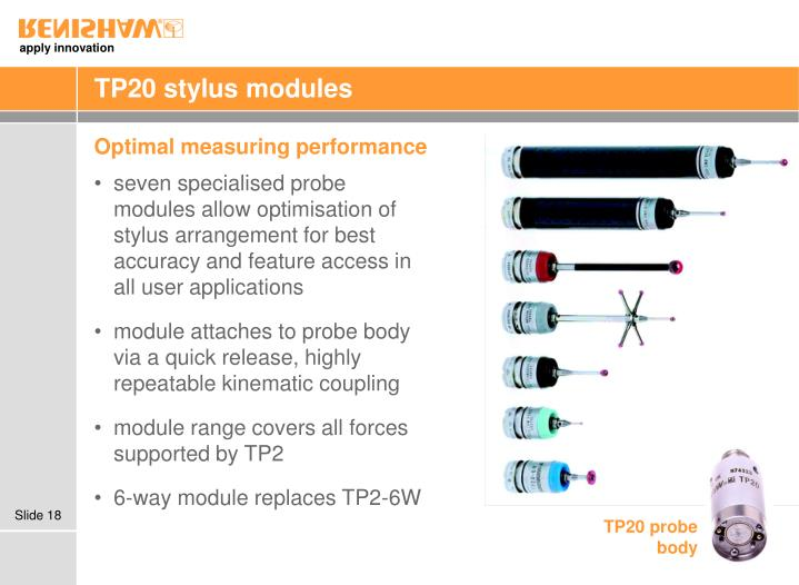 TP20 stylus modules