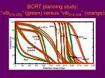 bcrt planning study vib 216 250 green versus vib 216 300 orange