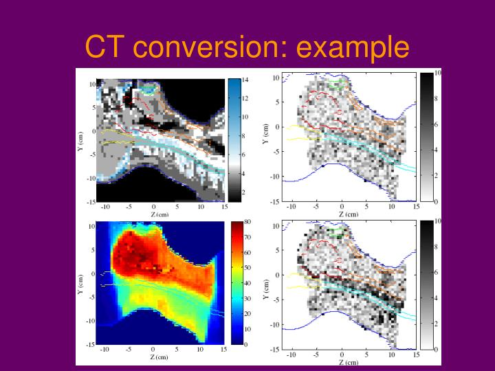 CT conversion: example