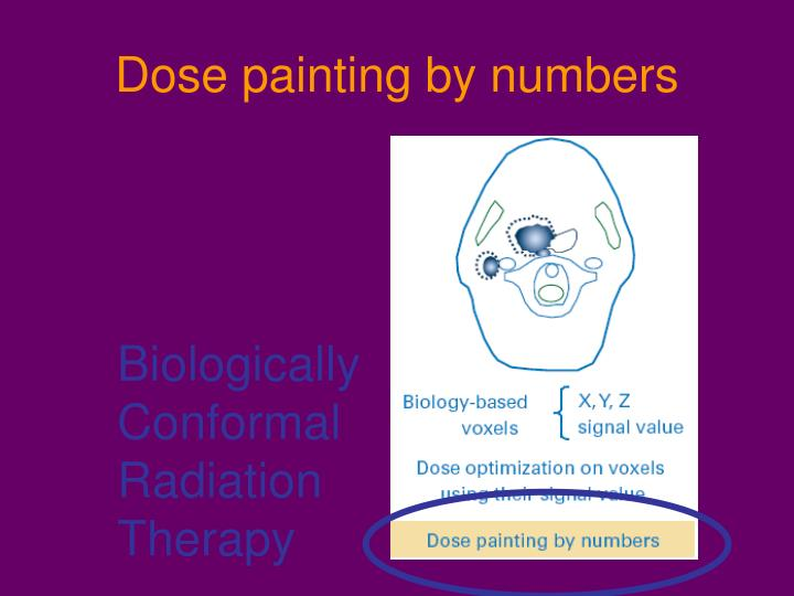 Dose painting by numbers