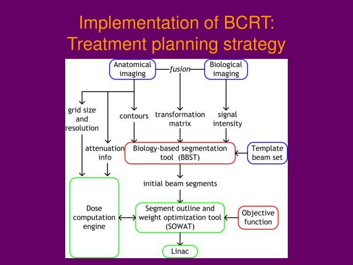 Implementation of BCRT: