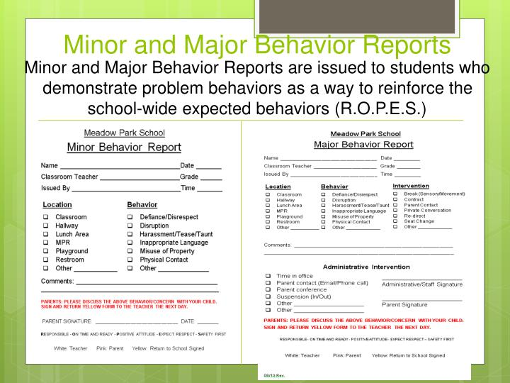 Minor and Major Behavior Reports are issued to students who demonstrate problem behaviors as a way to reinforce the school-wide expected behaviors (R.O.P.E.S.)