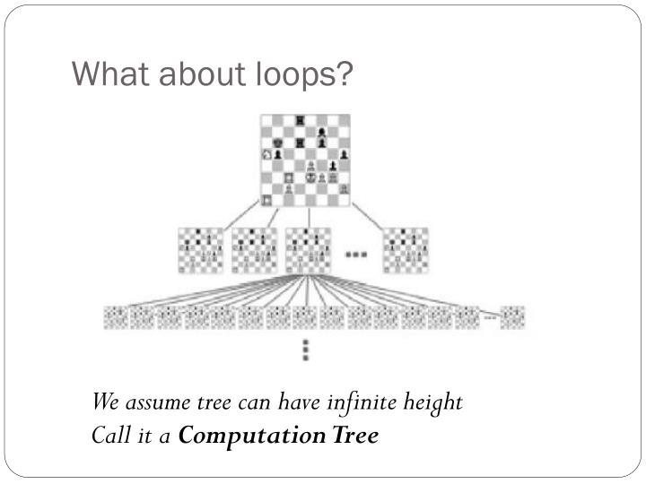 What about loops?