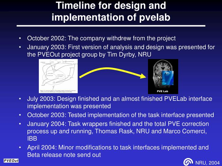 Timeline for design and