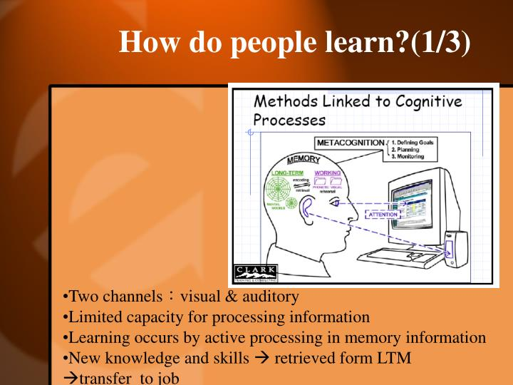 How do people learn?(1/3)