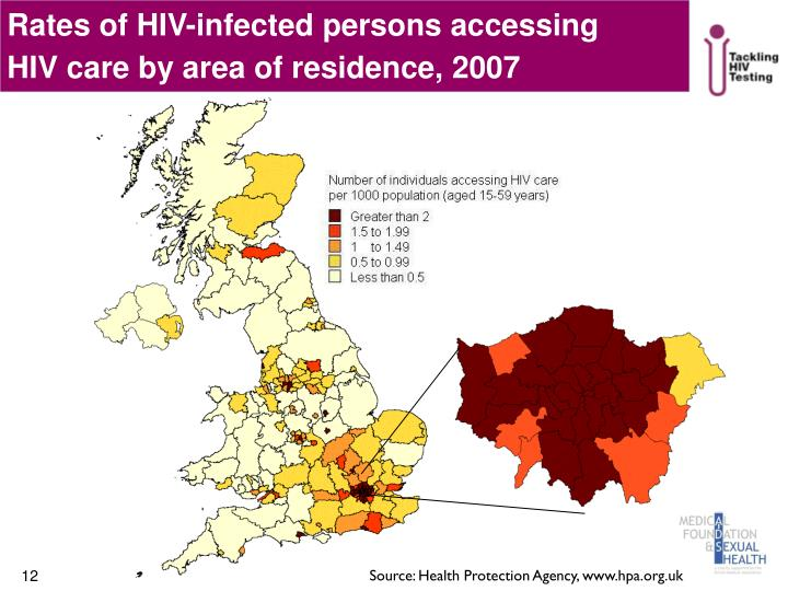 Rates of HIV-infected persons accessing