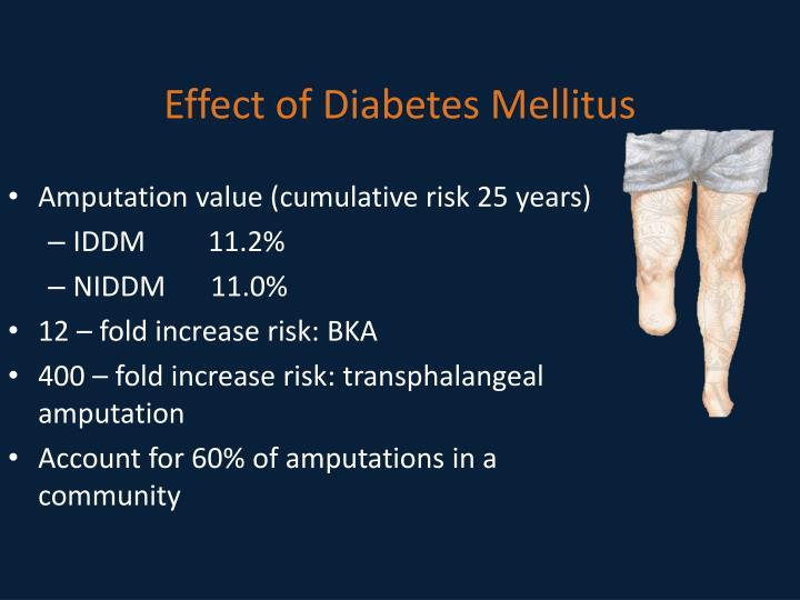 Effect of Diabetes Mellitus