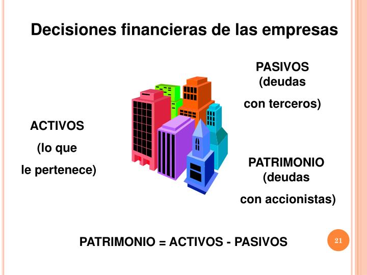 Decisiones financieras de las empresas