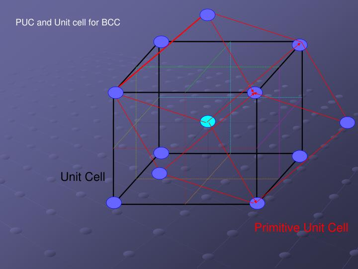 PUC and Unit cell for BCC