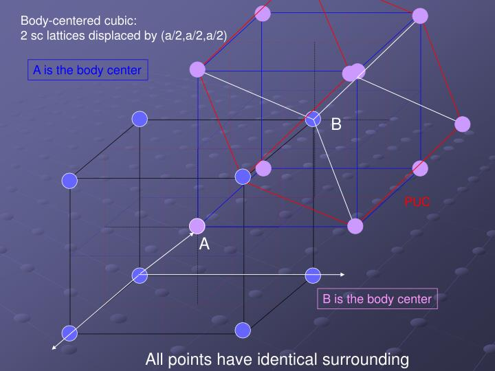 Body-centered cubic: