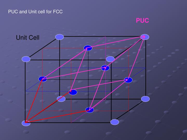 PUC and Unit cell for FCC
