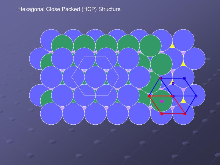 Hexagonal Close Packed (HCP) Structure