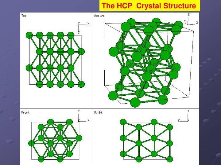 The HCP  Crystal Structure