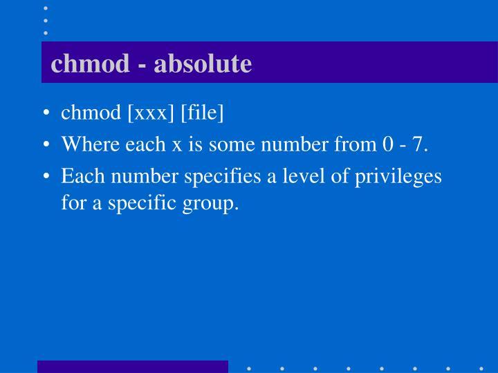 chmod - absolute