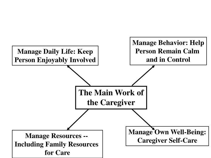 Manage Behavior: Help