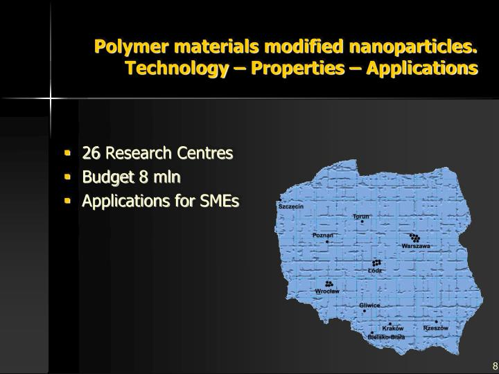 Polymer materials modified nanoparticles. Technology