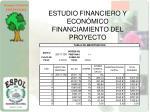 estudio financiero y econ mico financiamiento del proyecto