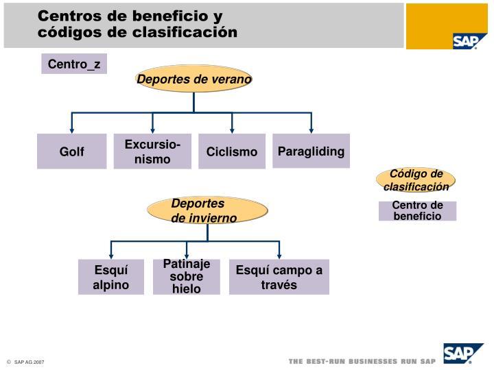 Centros de beneficio y