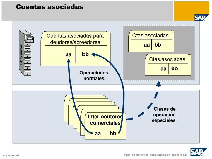 Cuentas asociadas