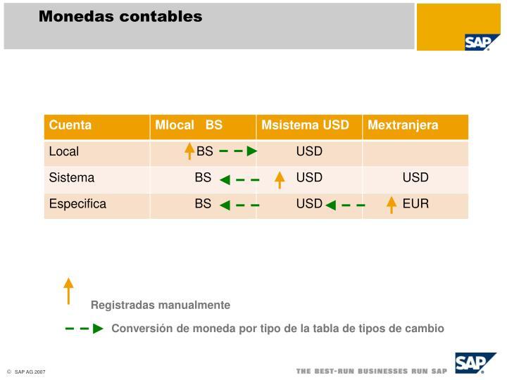 Monedas contables