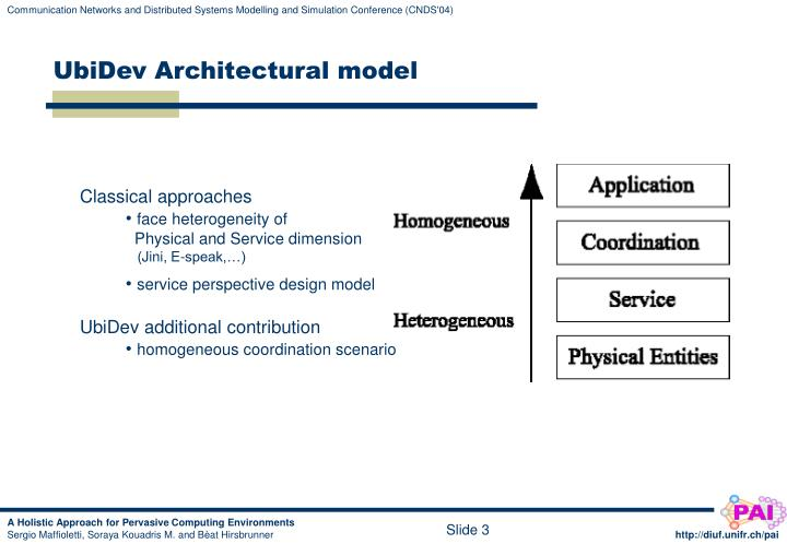 UbiDev Architectural model