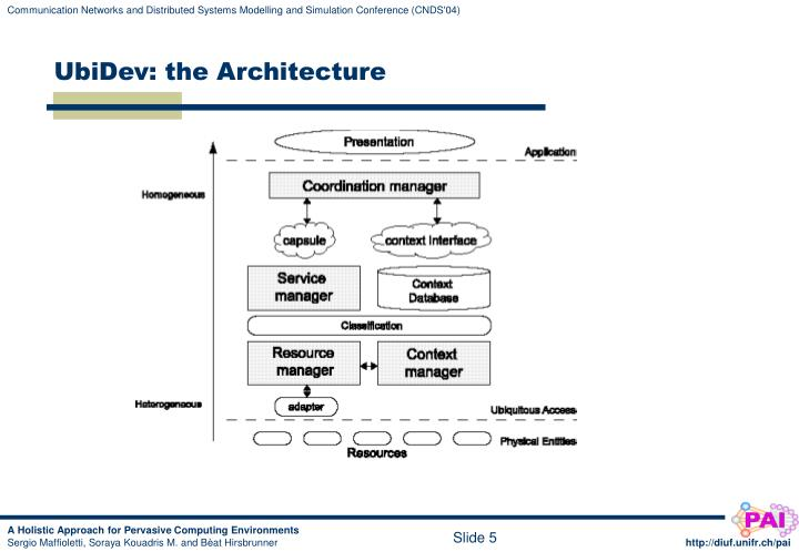 UbiDev: the Architecture