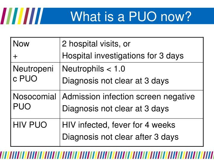 What is a PUO now?