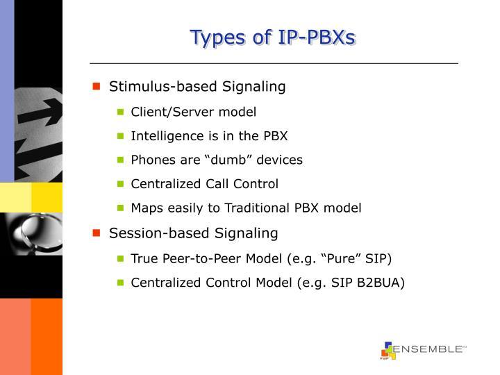 Types of IP-PBXs